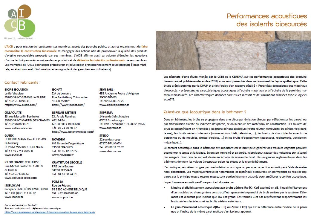 Performances acoustiques des isolants biosourcés